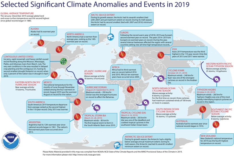 Chart: Selected significant climate anomalies and events in 2019
